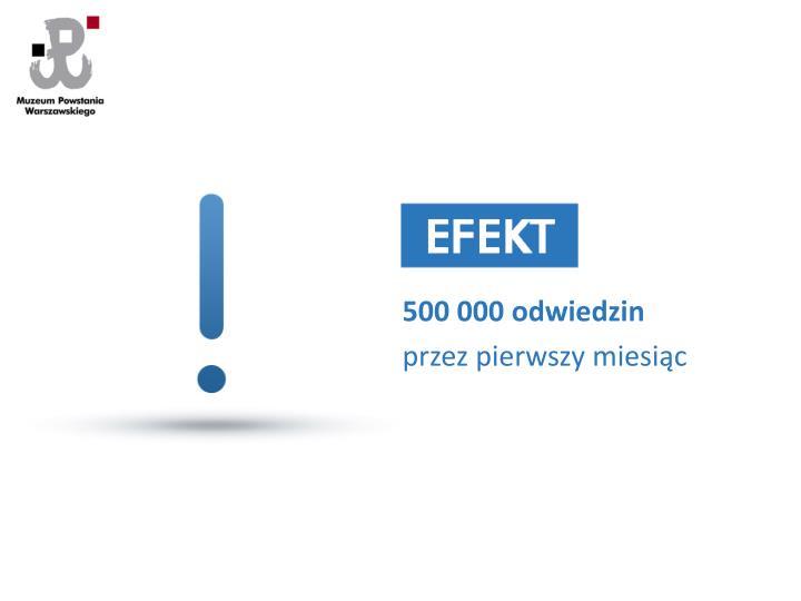 500 000 odwiedzin