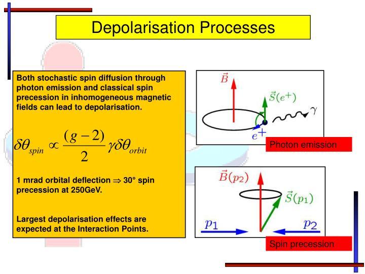 Depolarisation Processes