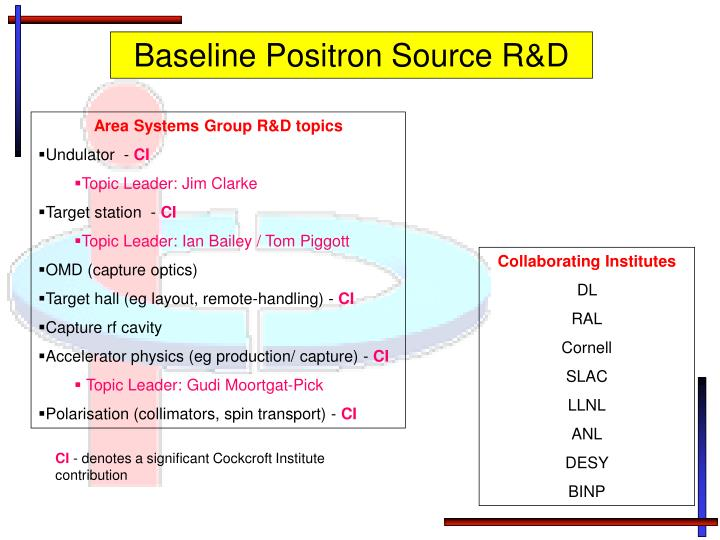 Baseline Positron Source R&D