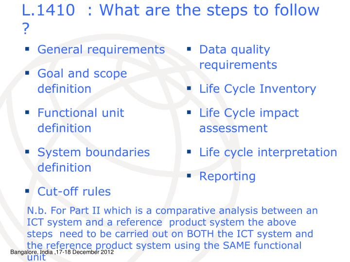 L.1410  : What are the steps to follow ?