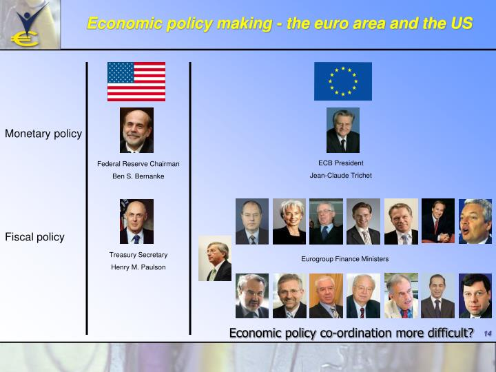 Economic policy making - the euro area and the US