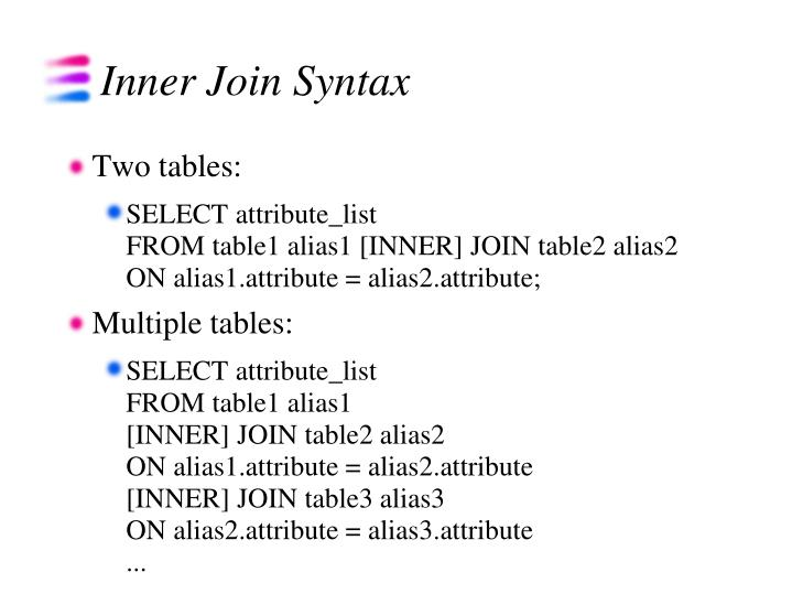 Inner Join Syntax