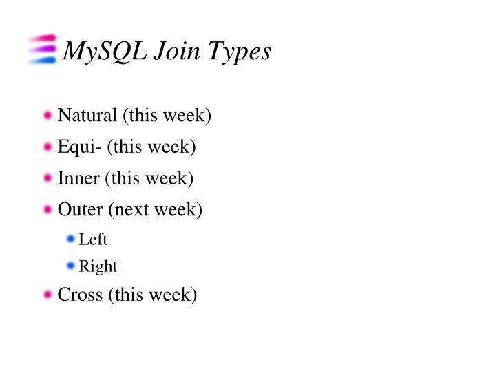 MySQL Join Types