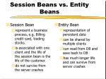 session beans vs entity beans