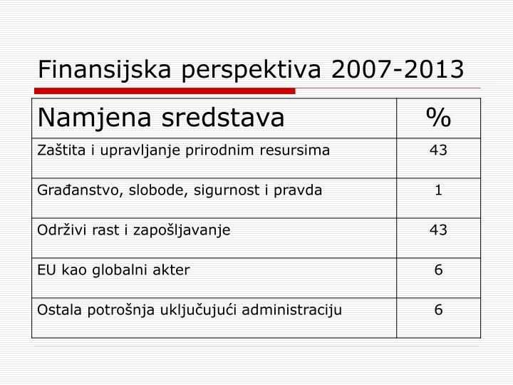 Finansijska perspektiva 2007-2013