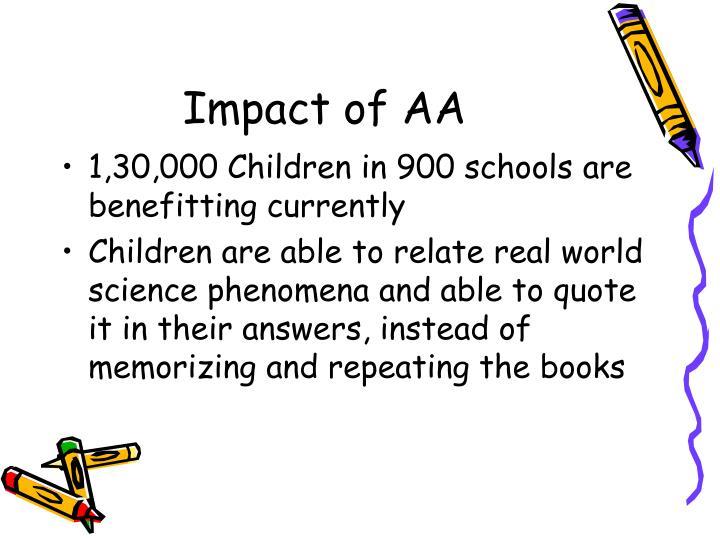 Impact of AA
