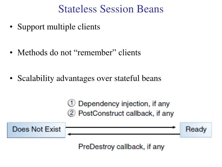 Stateless Session Beans