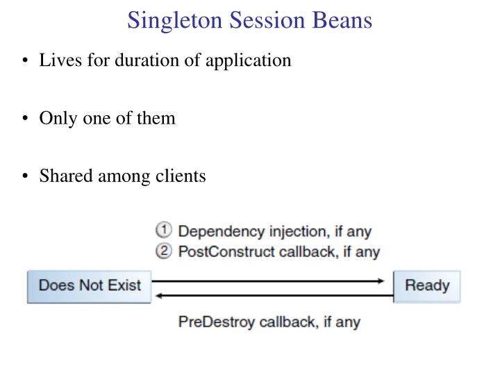 Singleton Session Beans