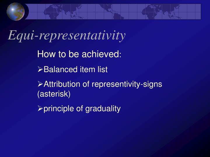 Equi-representativity