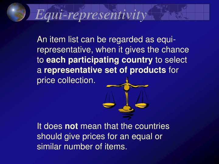 Equi-representivity