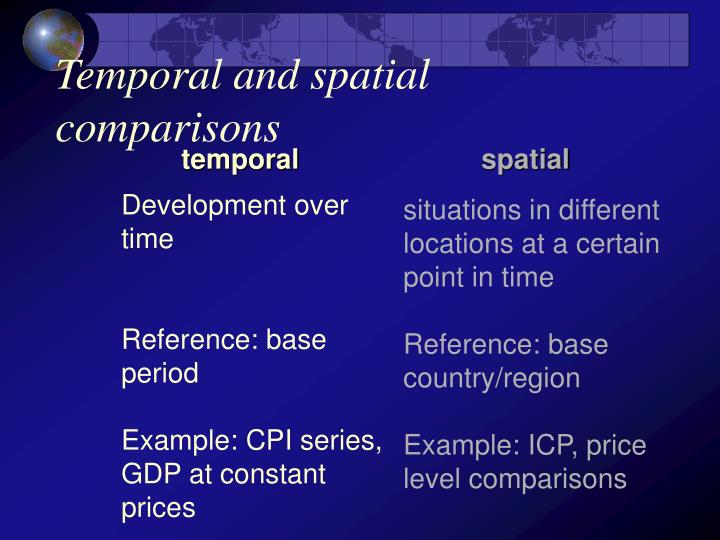 Temporal and spatial comparisons1