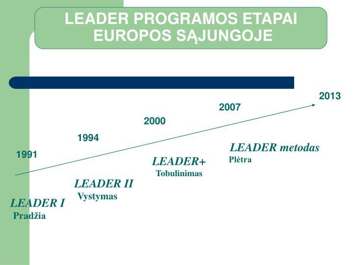 LEADER PROGRAMOS ETAPAI