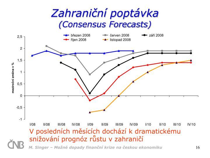 Zahraniční poptávka