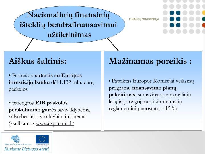 Nacionalinių finansinių