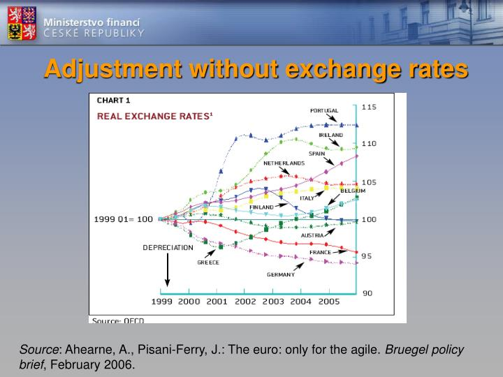 Adjustment without exchange rate