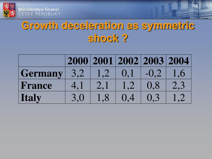 Growth deceleration as symmetric shock