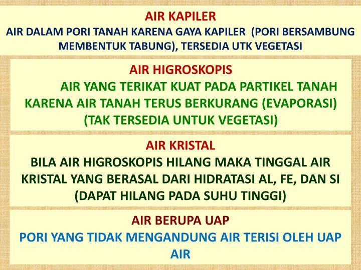 AIR KAPILER