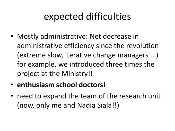 expected difficulties
