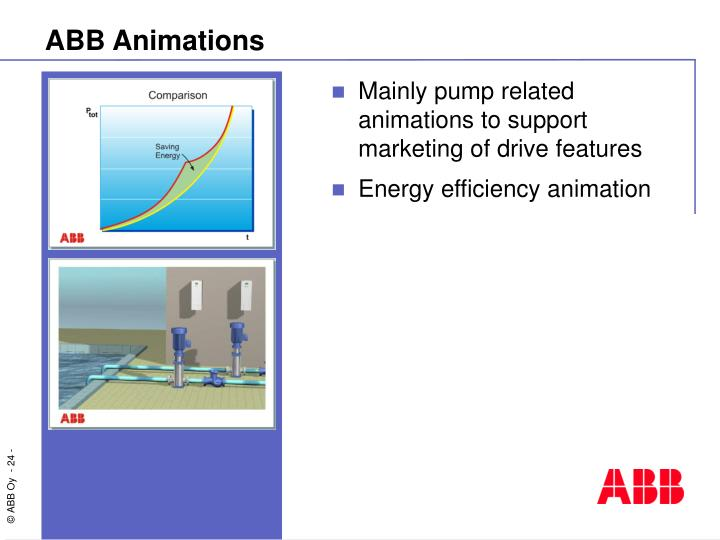 ABB Animations