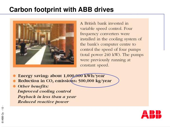 Carbon footprint with ABB drives