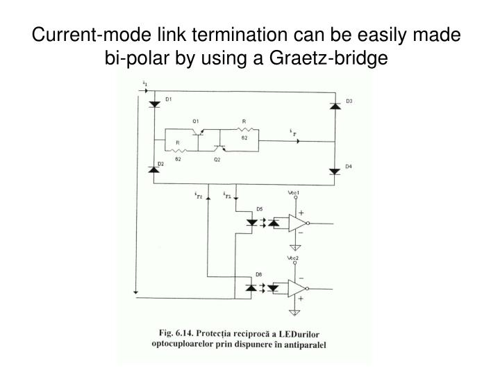 Current-mode link termination can be easily made bi-polar by using a Graetz-bridge