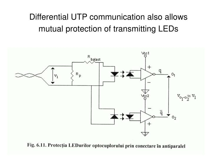Differential UTP communication also allows mutual protection of transmitting LEDs