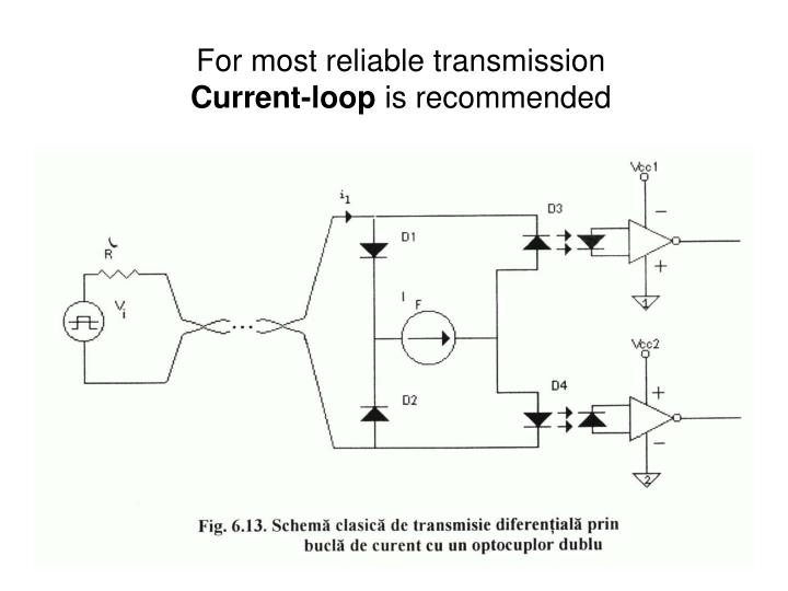 For most reliable transmission