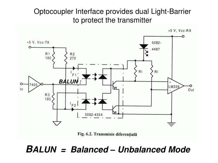 Optocoupler interface provides dual light barrier to protect the transmitter