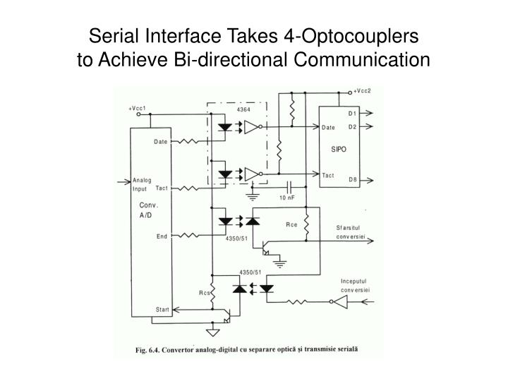 Serial Interface Takes 4-Optocouplers