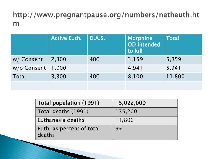 http://www.pregnantpause.org/numbers/netheuth.htm