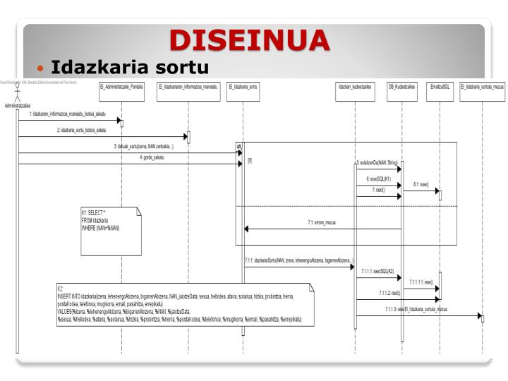 Idazkaria