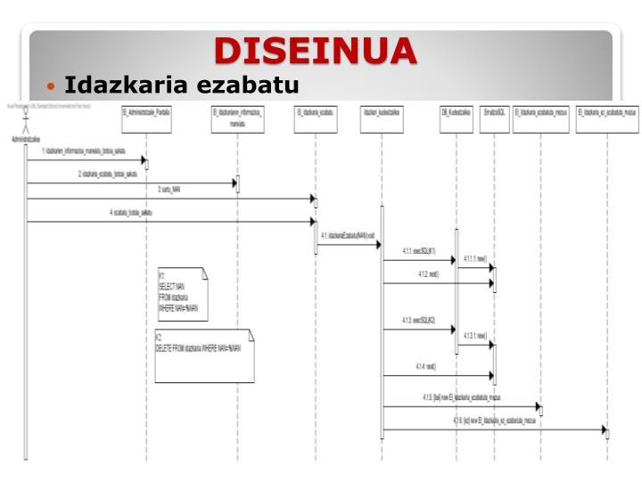 Idazkaria ezabatu