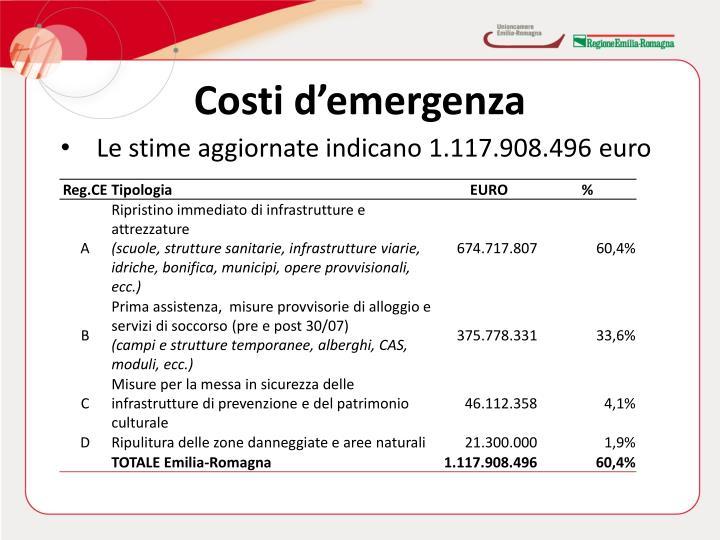Costi d'emergenza