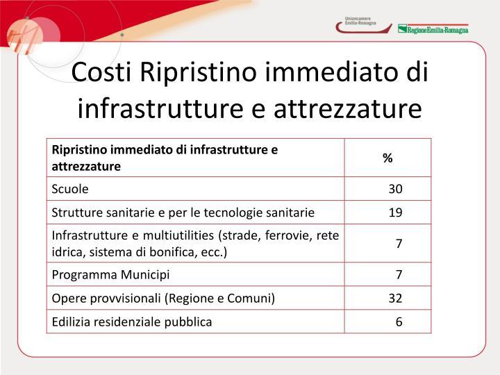 Costi Ripristino immediato di infrastrutture e attrezzature