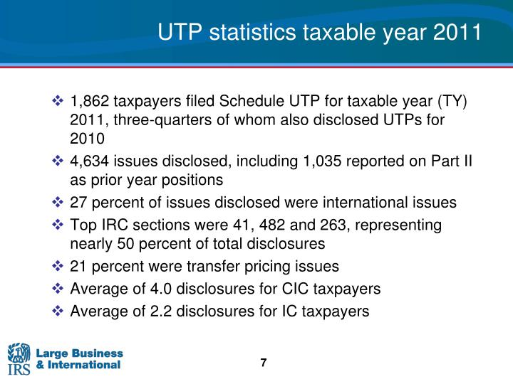 UTP statistics taxable year 2011