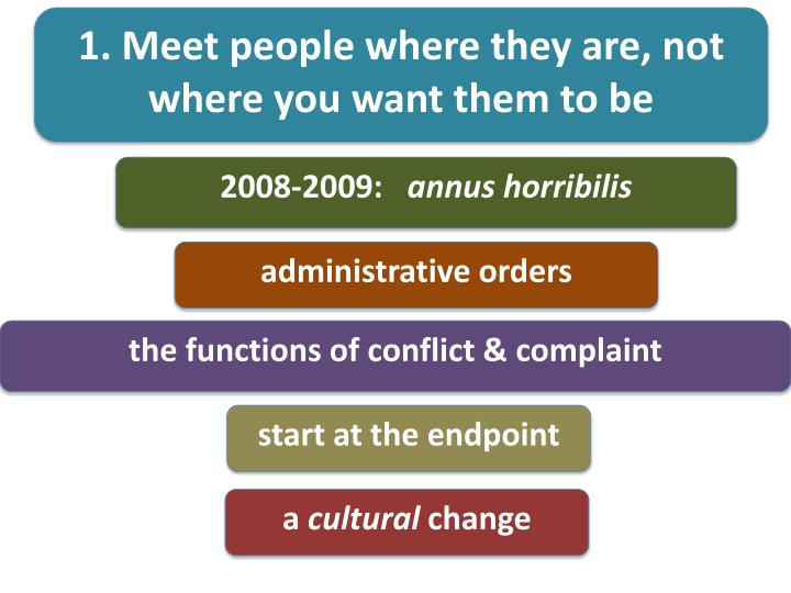 1. Meet people where they are, not where you want them to be