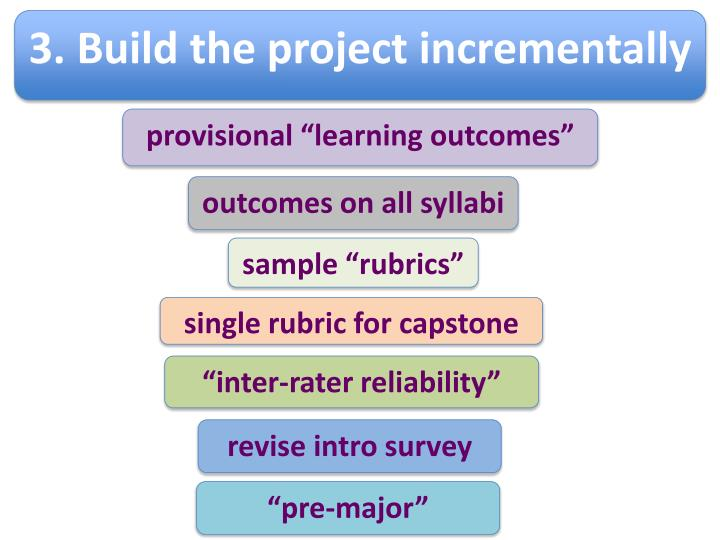 3. Build the project incrementally