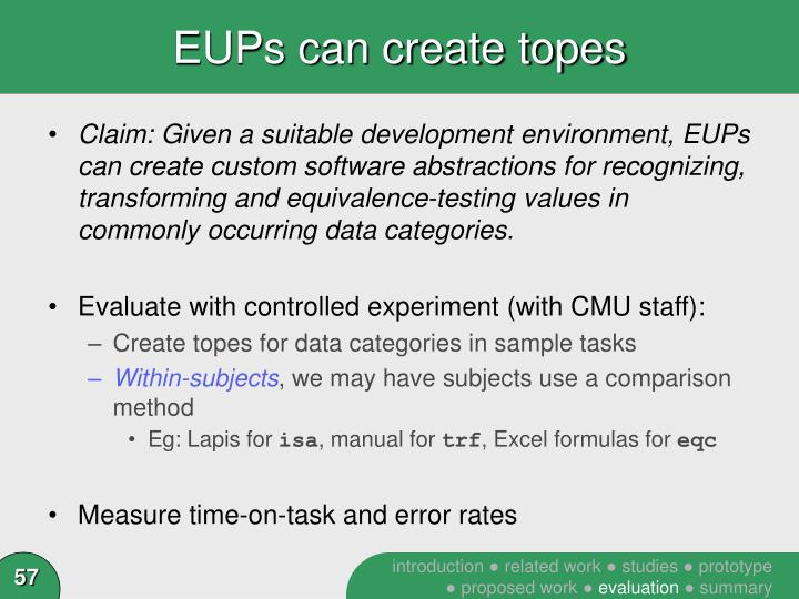 EUPs can create topes
