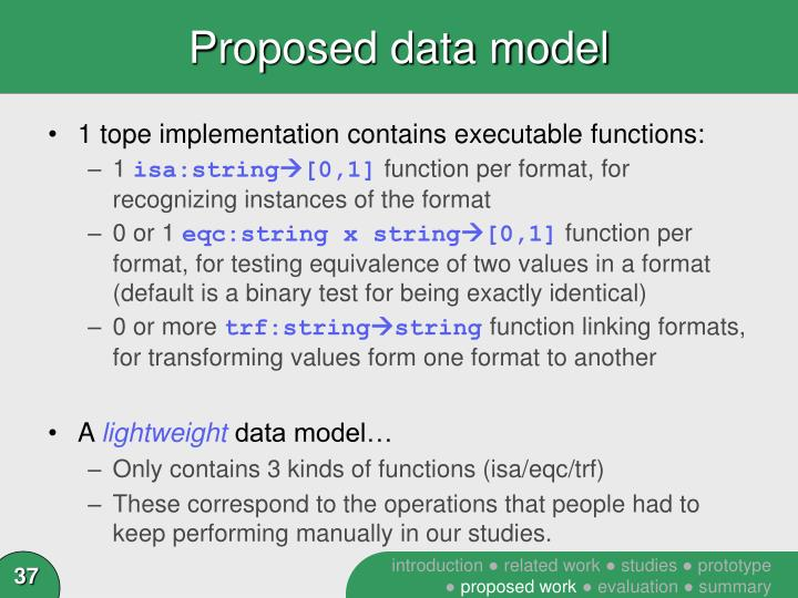Proposed data model