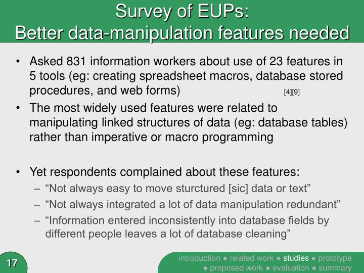 Survey of EUPs: