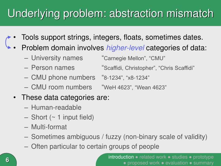 Underlying problem: abstraction mismatch