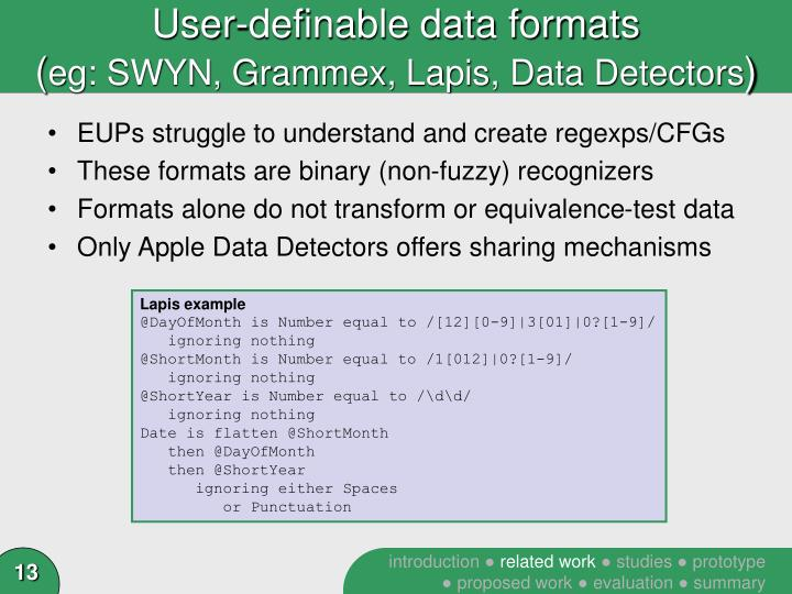 User-definable data formats