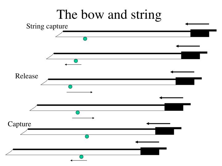 The bow and string