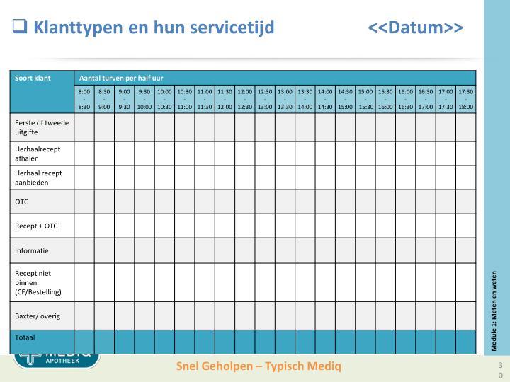 Klanttypen en hun servicetijd<<Datum>>