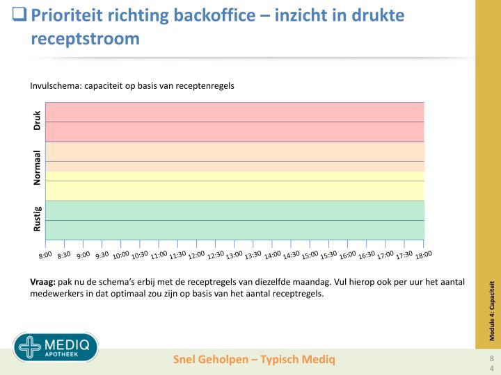 Prioriteit richting backoffice – inzicht in drukte receptstroom