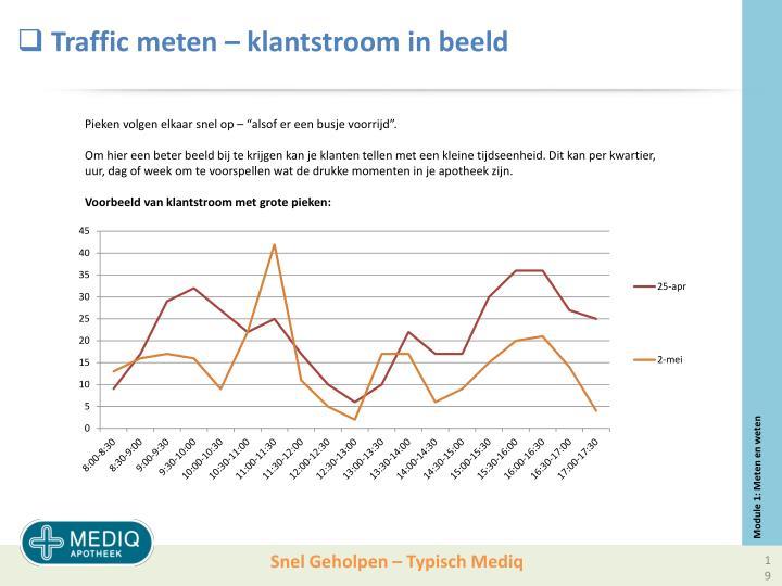 Traffic meten – klantstroom in beeld