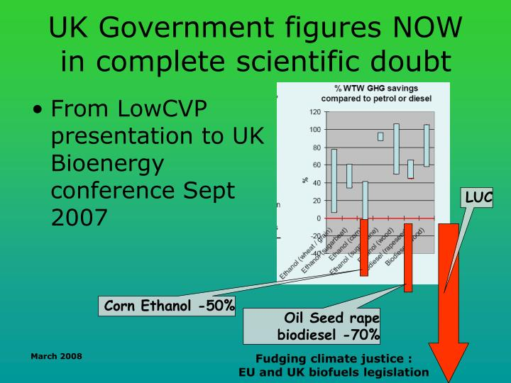 UK Government figures NOW in complete scientific doubt