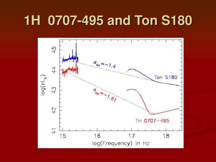 1H  0707-495 and Ton S180