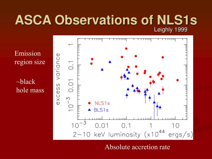 Asca observations of nls1s