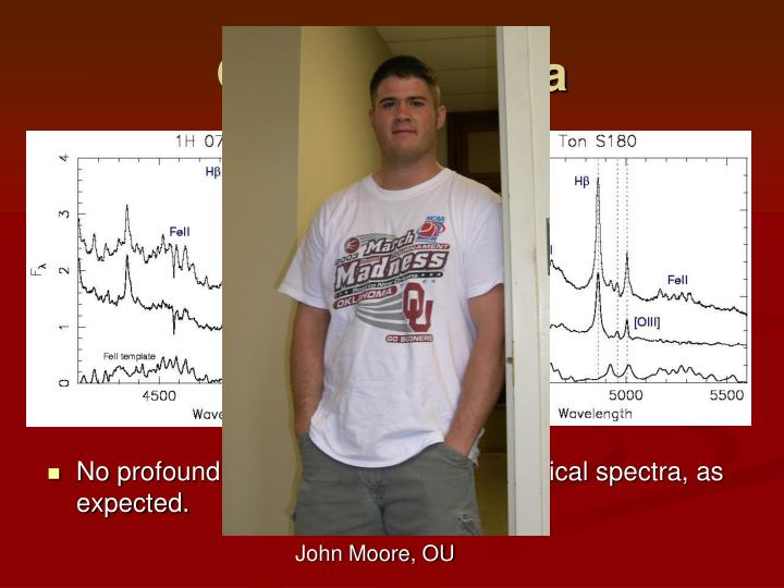 Optical Spectra